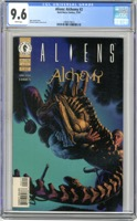 Aliens Alchemy - Primary